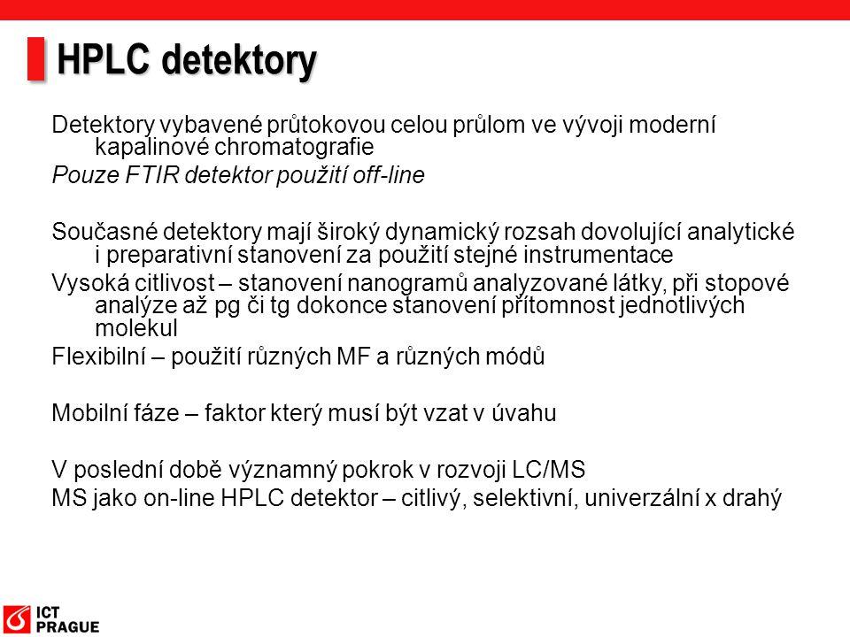 HPLC detektory Detektory vybavené průtokovou celou průlom ve vývoji moderní kapalinové chromatografie Pouze FTIR detektor použití off-line Současné de