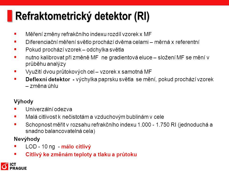 Refraktometrický detektor (RI)  Měření změny refrakčního indexu rozdíl vzorek x MF  Diferenciační měření světlo prochází dvěma celami – měrná x refe