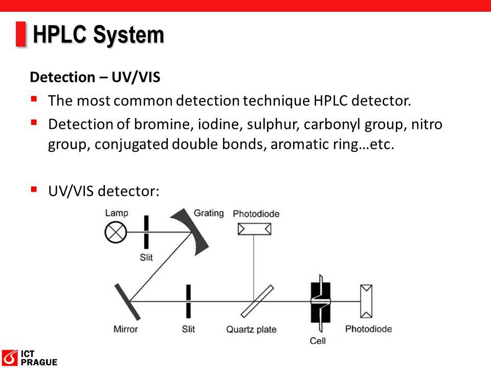 HPLC System Detection – UV/VIS  The most common detection technique HPLC detector.  Detection of bromine, iodine, sulphur, carbonyl group, nitro gro