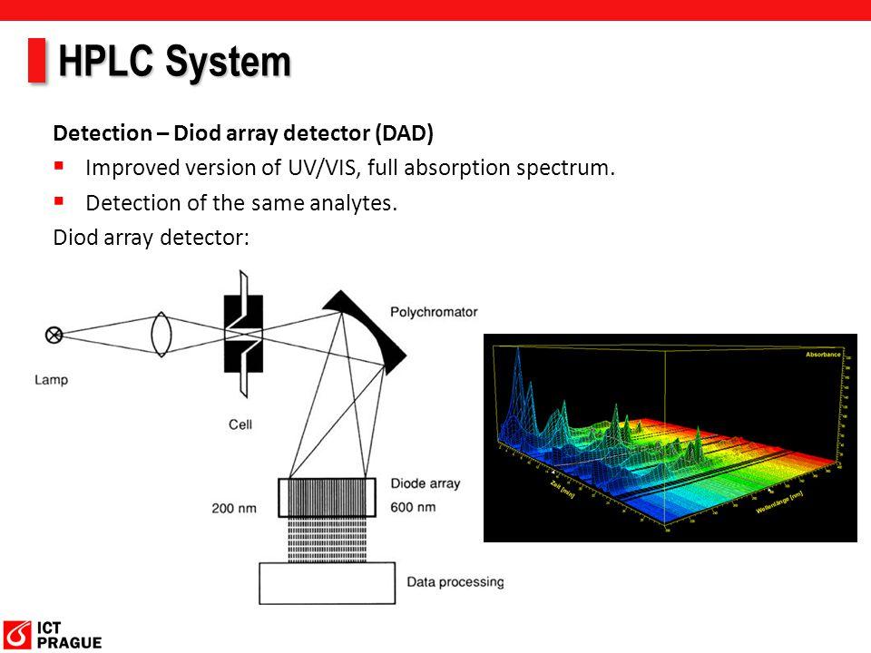 HPLC System Detection – Diod array detector (DAD)  Improved version of UV/VIS, full absorption spectrum.  Detection of the same analytes. Diod array