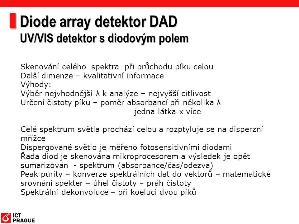Diode array detektor DAD UV/VIS detektor s diodovým polem Skenování celého spektra při průchodu píku celou Další dimenze – kvalitativní informace Výho