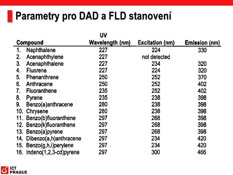 Parametry pro DAD a FLD stanovení