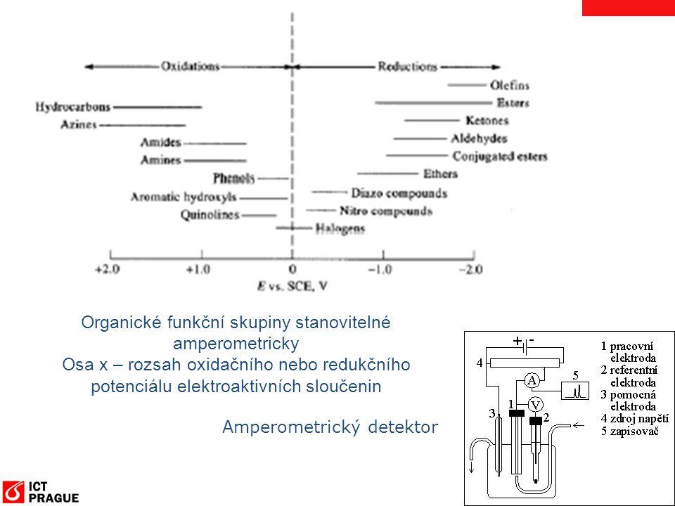 Organické funkční skupiny stanovitelné amperometricky Osa x – rozsah oxidačního nebo redukčního potenciálu elektroaktivních sloučenin Amperometrický d
