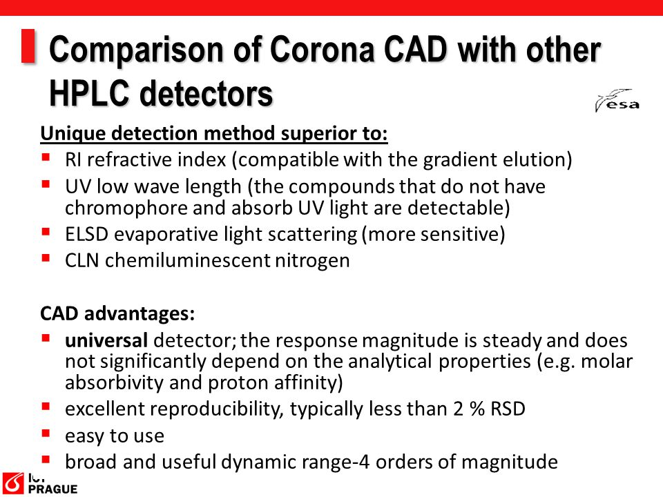 Comparison of Corona CAD with other HPLC detectors Unique detection method superior to:  RI refractive index (compatible with the gradient elution)  UV low wave length (the compounds that do not have chromophore and absorb UV light are detectable)  ELSD evaporative light scattering (more sensitive)  CLN chemiluminescent nitrogen CAD advantages:  universal detector; the response magnitude is steady and does not significantly depend on the analytical properties (e.g.