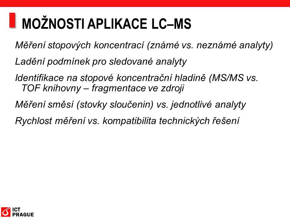 MOŽNOSTI APLIKACE LC–MS Měření stopových koncentrací (známé vs. neznámé analyty) Ladění podmínek pro sledované analyty Identifikace na stopové koncent