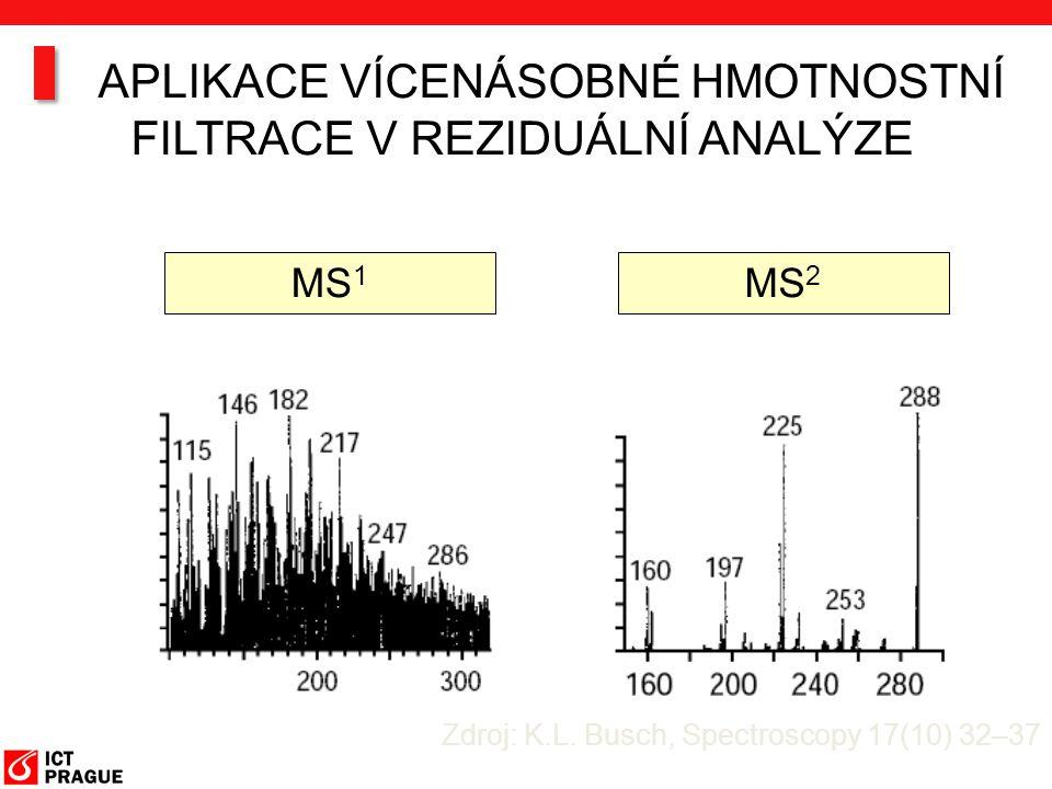 APLIKACE VÍCENÁSOBNÉ HMOTNOSTNÍ FILTRACE V REZIDUÁLNÍ ANALÝZE MS 1 MS 2 Zdroj: K.L. Busch, Spectroscopy 17(10) 32–37