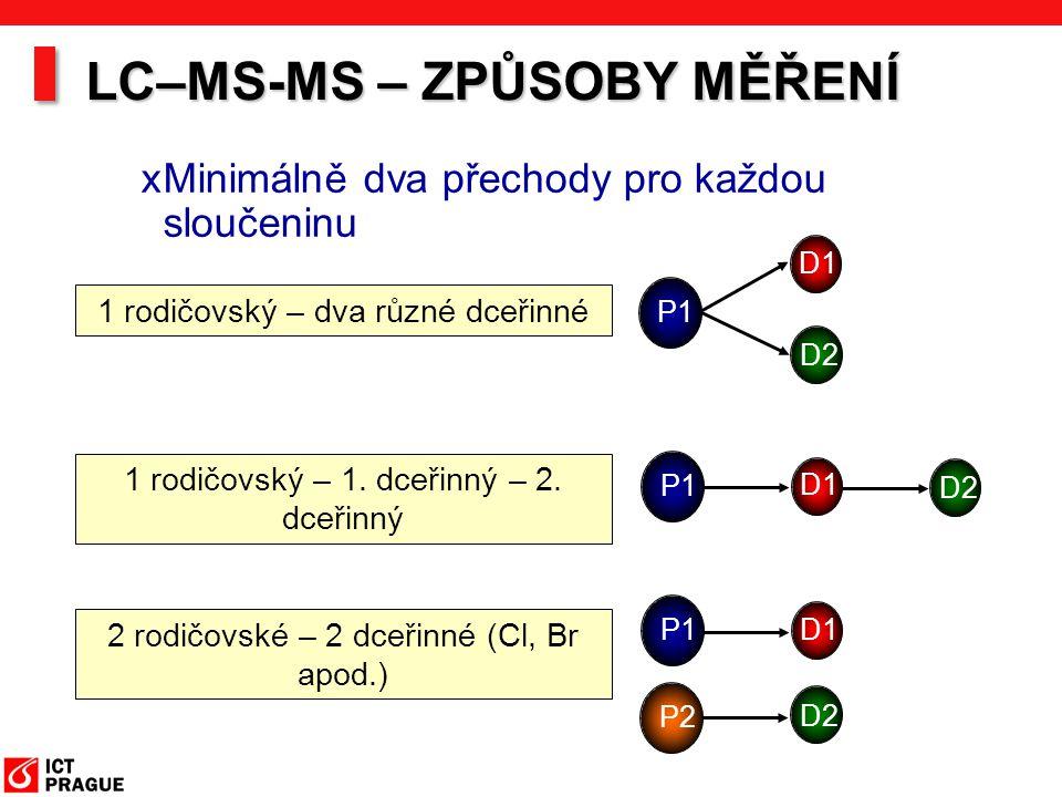 xMinimálně dva přechody pro každou sloučeninu 1 rodičovský – dva různé dceřinné 1 rodičovský – 1. dceřinný – 2. dceřinný 2 rodičovské – 2 dceřinné (Cl