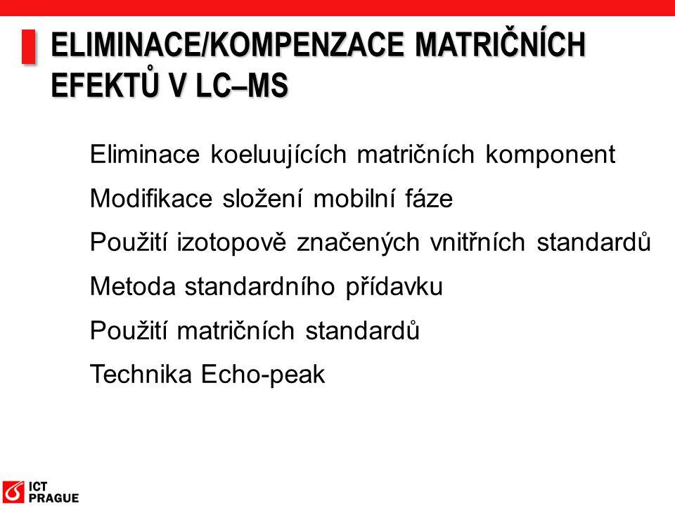 Eliminace koeluujících matričních komponent Modifikace složení mobilní fáze Použití izotopově značených vnitřních standardů Metoda standardního přídav