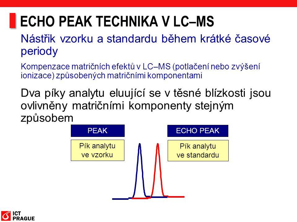 ECHO PEAK TECHNIKA V LC–MS Nástřik vzorku a standardu během krátké časové periody Kompenzace matričních efektů v LC–MS (potlačení nebo zvýšení ionizac