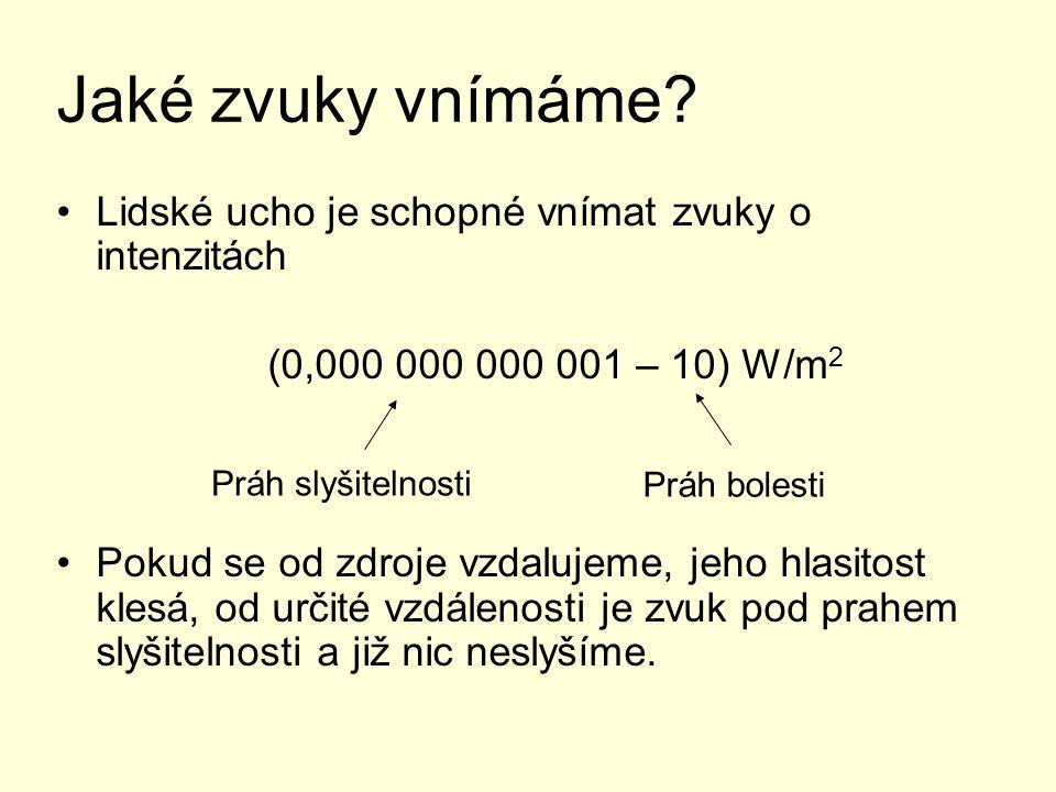 Hlasitost zvuku vyjádřená intenzitou Intenzita zvuku je výkon dopadající na m 2 Práh slyšitelnosti:0,000 000 000 001 W/m 2 Šepot:0,000 000 001 W/m 2 Hlasitý hovor:0,000 001 W/m 2 Silná reprodukovaná hudba: 0,001 W/m 2 Rockový koncert:1 W/m 2 Práh bolesti:10 W/m 2
