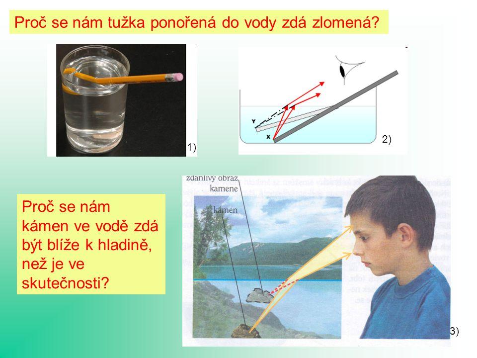 - způsoben změnou rychlosti světla (ve skle nebo ve vodě má světlo menší rychlost než ve vzduchu) Lom světla - na rozhraní dvou optických prostředí - dochází ke změně směru paprsku 4) Lom ke kolmici k - kolmice dopadu vzduch voda úhel dopadu úhel lomu - úhel lomu je menší než úhel dopadu - postupuje-li světlo do prostředí, ve kterém se šíří menší rychlostí