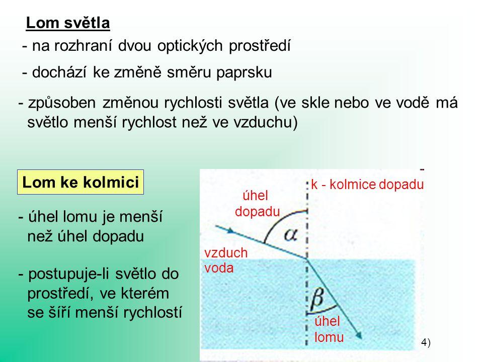 5) Lom od kolmice - úhel lomu je větší než úhel dopadu - postupuje-li světlo do prostředí, ve kterém se šíří větší rychlostí vzduch voda