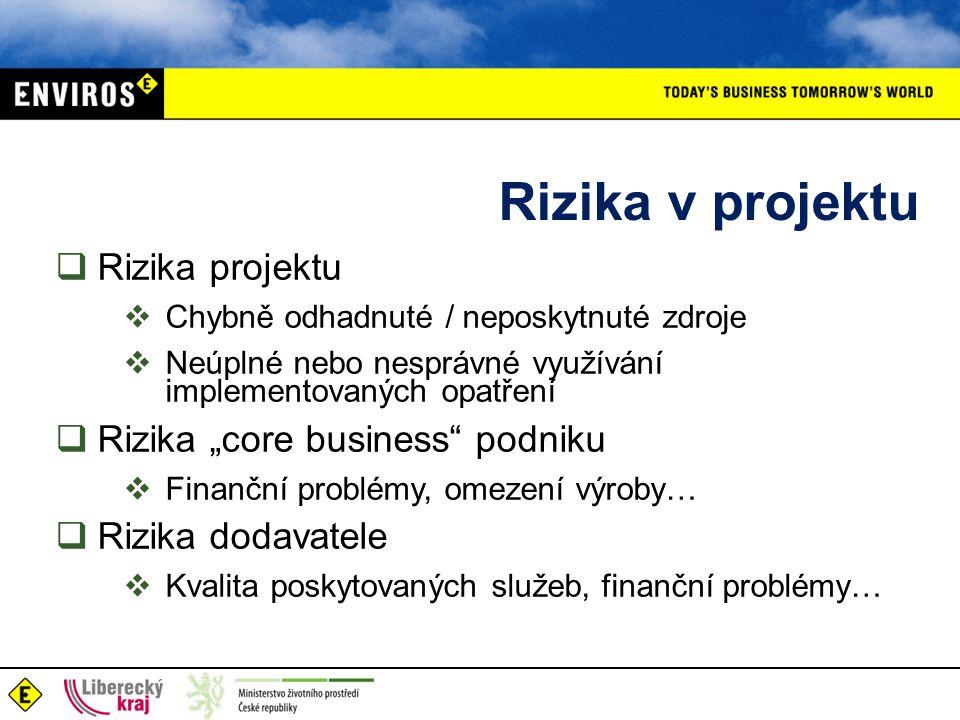 """Rizika v projektu  Rizika projektu  Chybně odhadnuté / neposkytnuté zdroje  Neúplné nebo nesprávné využívání implementovaných opatření  Rizika """"core business podniku  Finanční problémy, omezení výroby…  Rizika dodavatele  Kvalita poskytovaných služeb, finanční problémy…"""