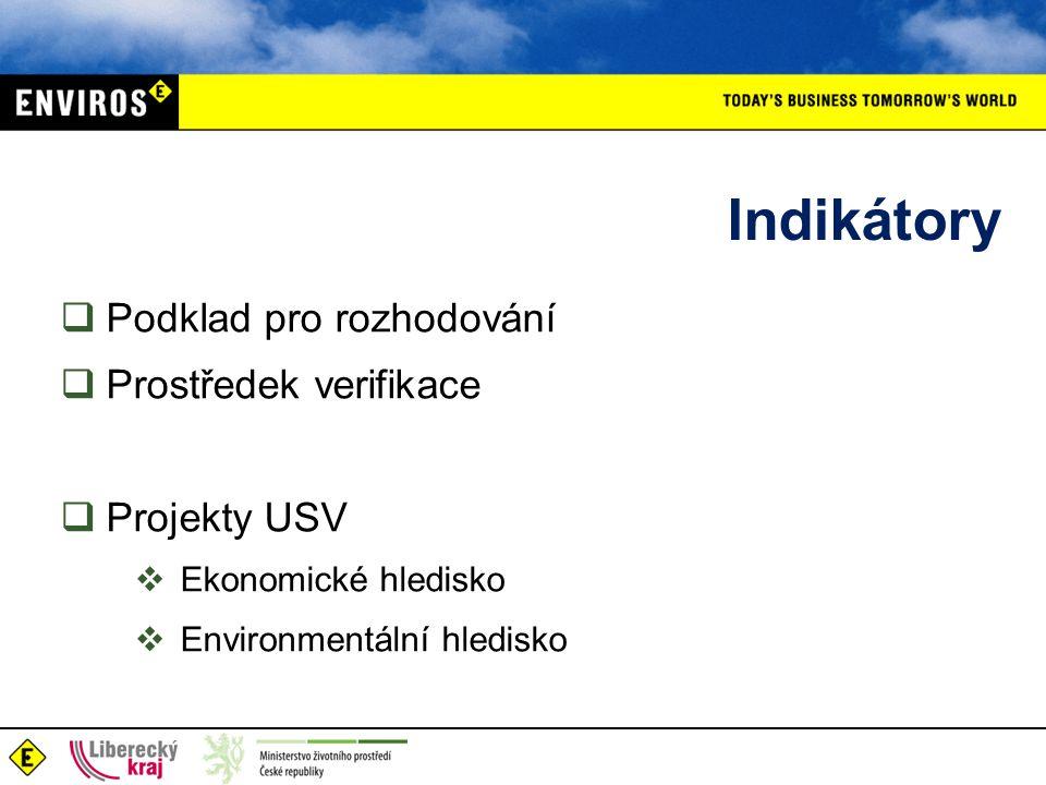 Indikátory  Podklad pro rozhodování  Prostředek verifikace  Projekty USV  Ekonomické hledisko  Environmentální hledisko