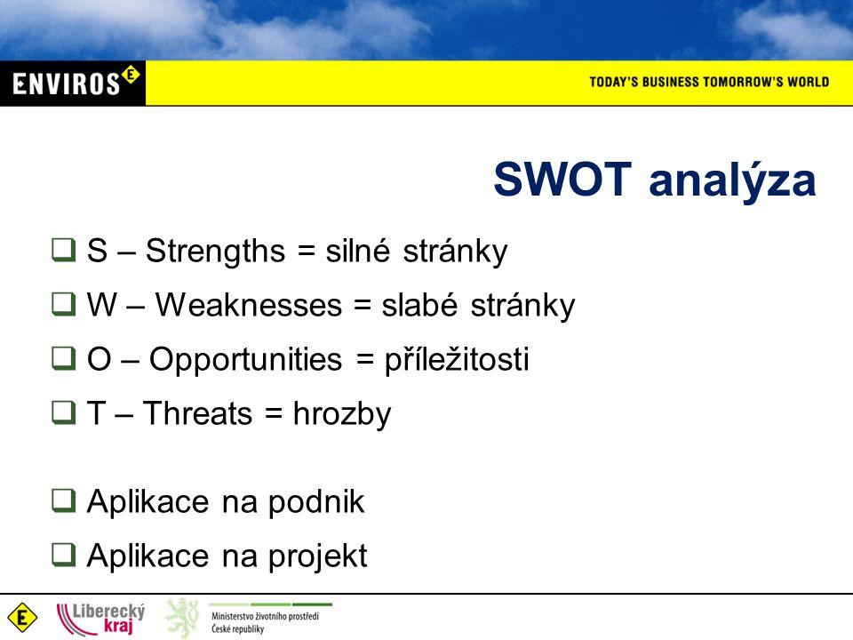 SWOT analýza  S – Strengths = silné stránky  W – Weaknesses = slabé stránky  O – Opportunities = příležitosti  T – Threats = hrozby  Aplikace na podnik  Aplikace na projekt