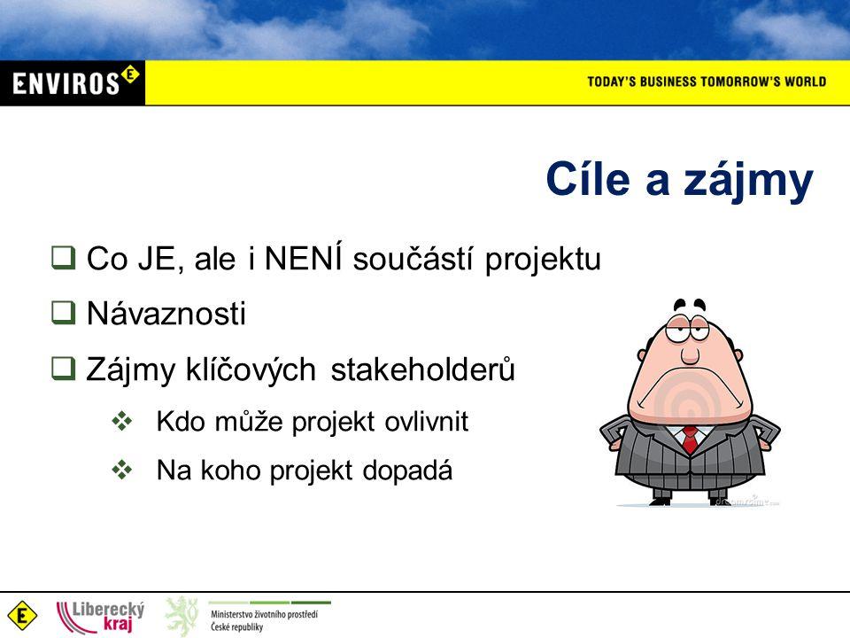Děkuji za pozornost Pavel Růžička pavel.ruzicka@enviros.cz