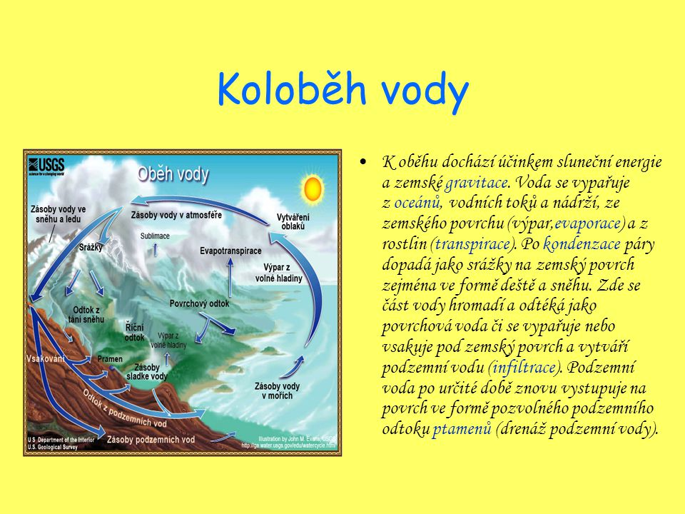 Koloběh vody K oběhu dochází účinkem sluneční energie a zemské gravitace. Voda se vypařuje z oceánů, vodních toků a nádrží, ze zemského povrchu (výpar
