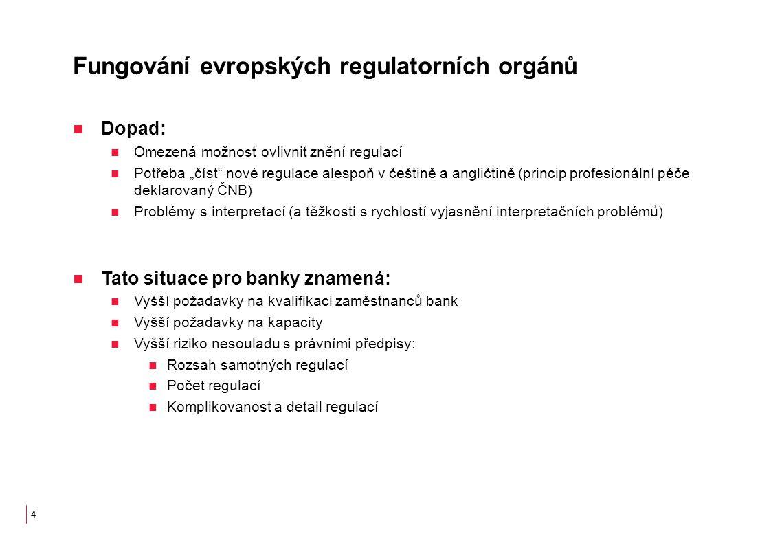 """Fungování evropských regulatorních orgánů Dopad: Omezená možnost ovlivnit znění regulací Potřeba """"číst nové regulace alespoň v češtině a angličtině (princip profesionální péče deklarovaný ČNB) Problémy s interpretací (a těžkosti s rychlostí vyjasnění interpretačních problémů) Tato situace pro banky znamená: Vyšší požadavky na kvalifikaci zaměstnanců bank Vyšší požadavky na kapacity Vyšší riziko nesouladu s právními předpisy: Rozsah samotných regulací Počet regulací Komplikovanost a detail regulací 4"""