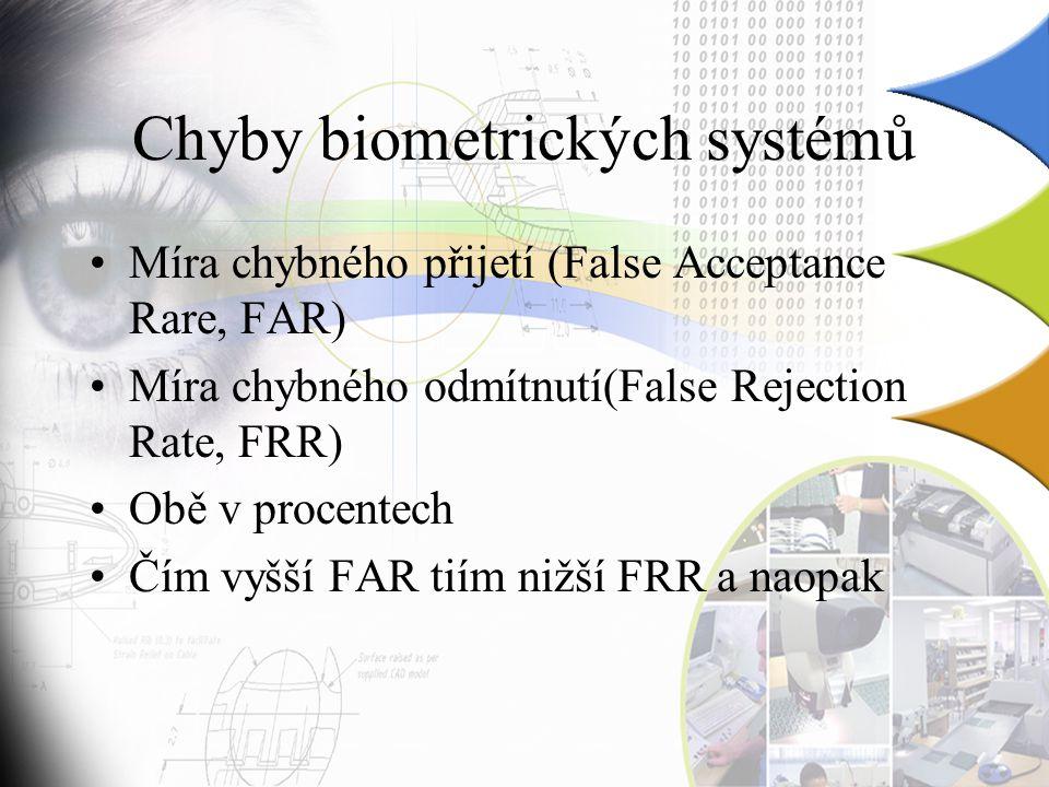 Chyby biometrických systémů Míra chybného přijetí (False Acceptance Rare, FAR) Míra chybného odmítnutí(False Rejection Rate, FRR) Obě v procentech Čím vyšší FAR tiím nižší FRR a naopak