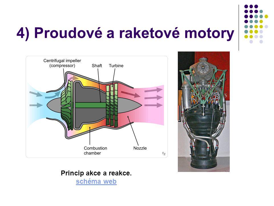 4) Proudové a raketové motory Princip akce a reakce. schéma web