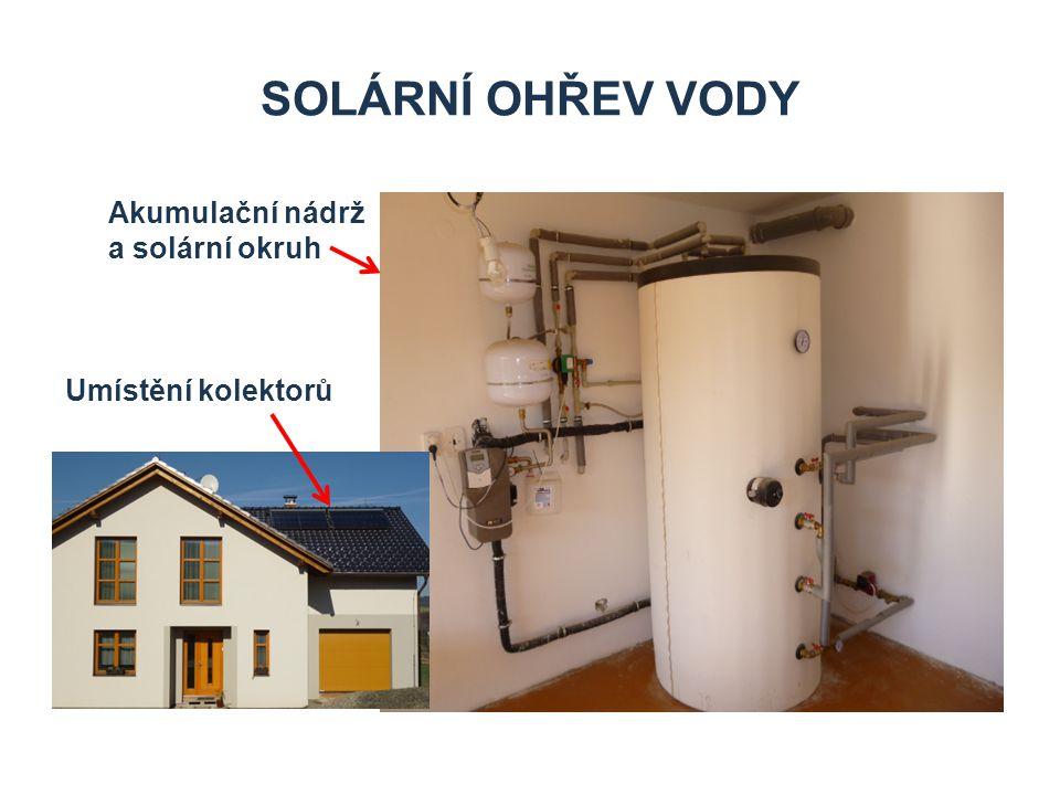 SOLÁRNÍ OHŘEV VODY Akumulační nádrž a solární okruh Umístění kolektorů