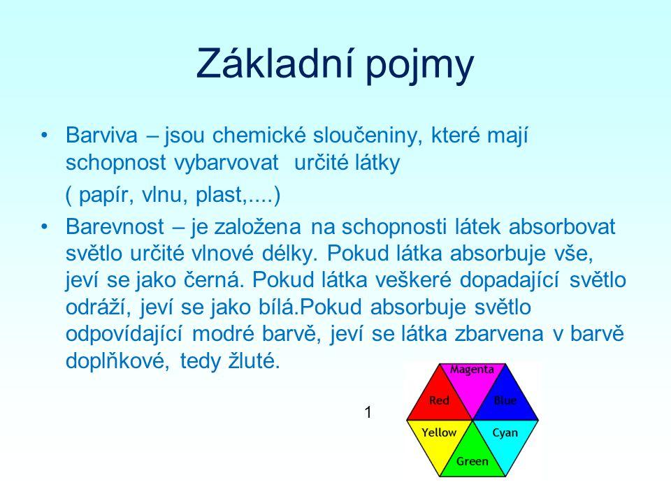 Základní pojmy Barviva – jsou chemické sloučeniny, které mají schopnost vybarvovat určité látky ( papír, vlnu, plast,....) Barevnost – je založena na