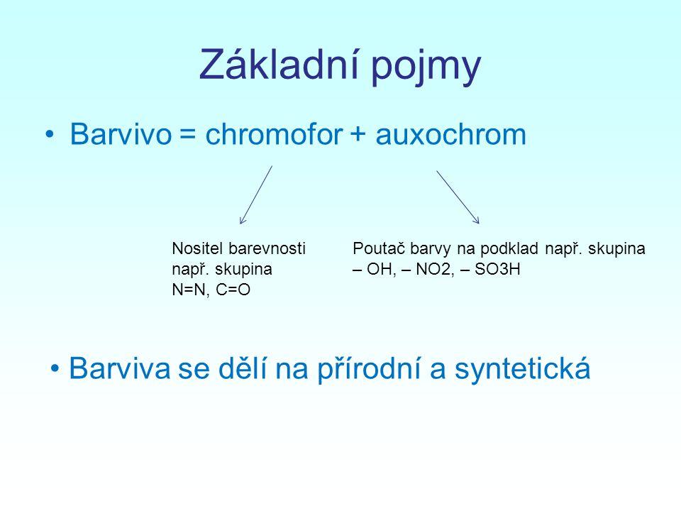Základní pojmy Barvivo = chromofor + auxochrom Nositel barevnosti např. skupina N=N, C=O Poutač barvy na podklad např. skupina – OH, – NO2, – SO3H Bar