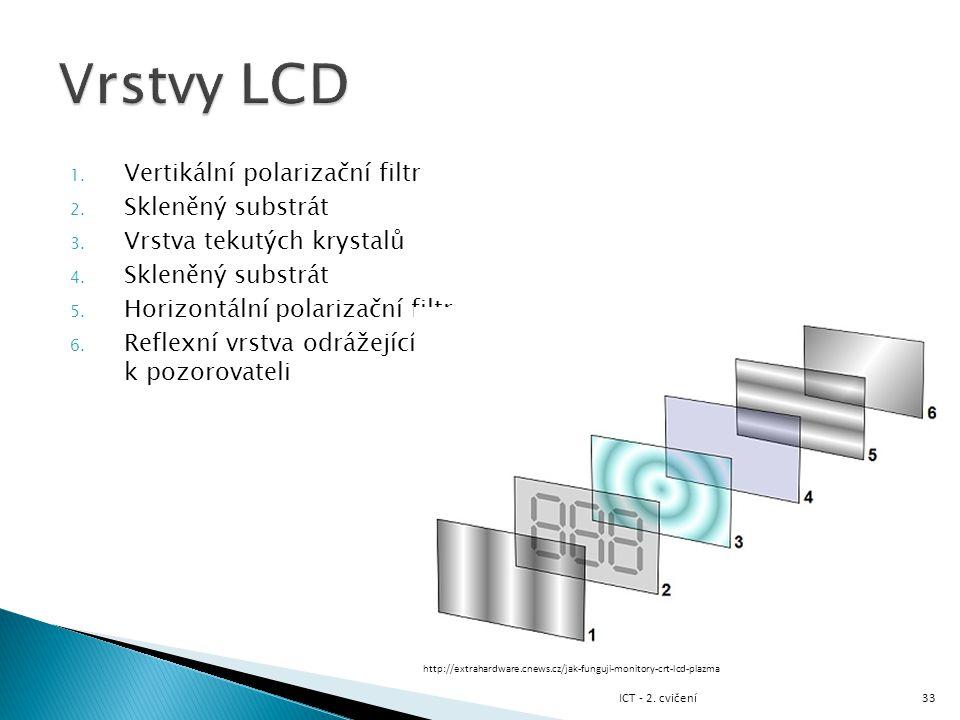 1. Vertikální polarizační filtr 2. Skleněný substrát 3. Vrstva tekutých krystalů 4. Skleněný substrát 5. Horizontální polarizační filtr 6. Reflexní vr