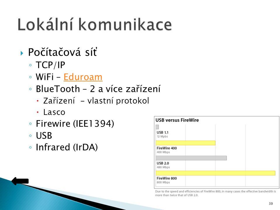  Počítačová síť ◦ TCP/IP ◦ WiFi – EduroamEduroam ◦ BlueTooth – 2 a více zařízení  Zařízení - vlastní protokol  Lasco ◦ Firewire (IEE1394) ◦ USB ◦ I