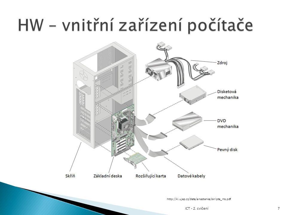  Základní deska – Propojuje jednotlivé součástky počítače do jednoho celku, poskytuje jim napětí (to přichází ze zdroje) a fyzickou oporu  Zpravidla je na desce integrována: ◦ Zvuková karta ◦ Síťová karta ◦ Další komponenty (záleží na desce) 8ICT - 2.