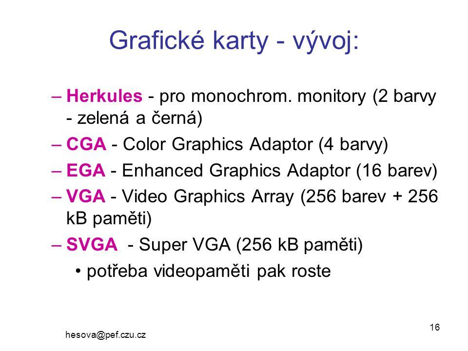 hesova@pef.czu.cz 16 Grafické karty - vývoj: –Herkules - pro monochrom.