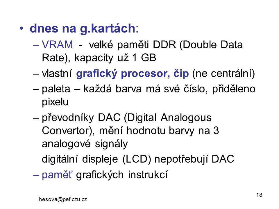 hesova@pef.czu.cz 18 dnes na g.kartách: –VRAM - velké paměti DDR (Double Data Rate), kapacity už 1 GB –vlastní grafický procesor, čip (ne centrální) –paleta – každá barva má své číslo, přiděleno pixelu –převodníky DAC (Digital Analogous Convertor), mění hodnotu barvy na 3 analogové signály digitální displeje (LCD) nepotřebují DAC –paměť grafických instrukcí