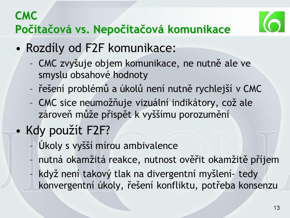 13 CMC Počítačová vs.