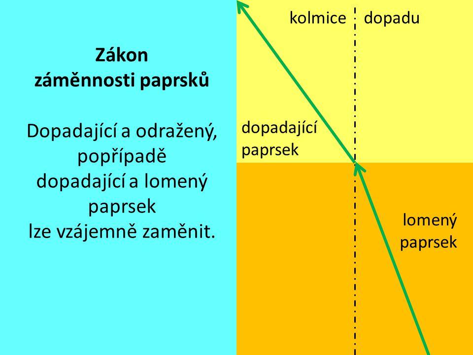 Zákon záměnnosti paprsků Dopadající a odražený, popřípadě dopadající a lomený paprsek lze vzájemně zaměnit. kolmice dopadu dopadající paprsek lomený p