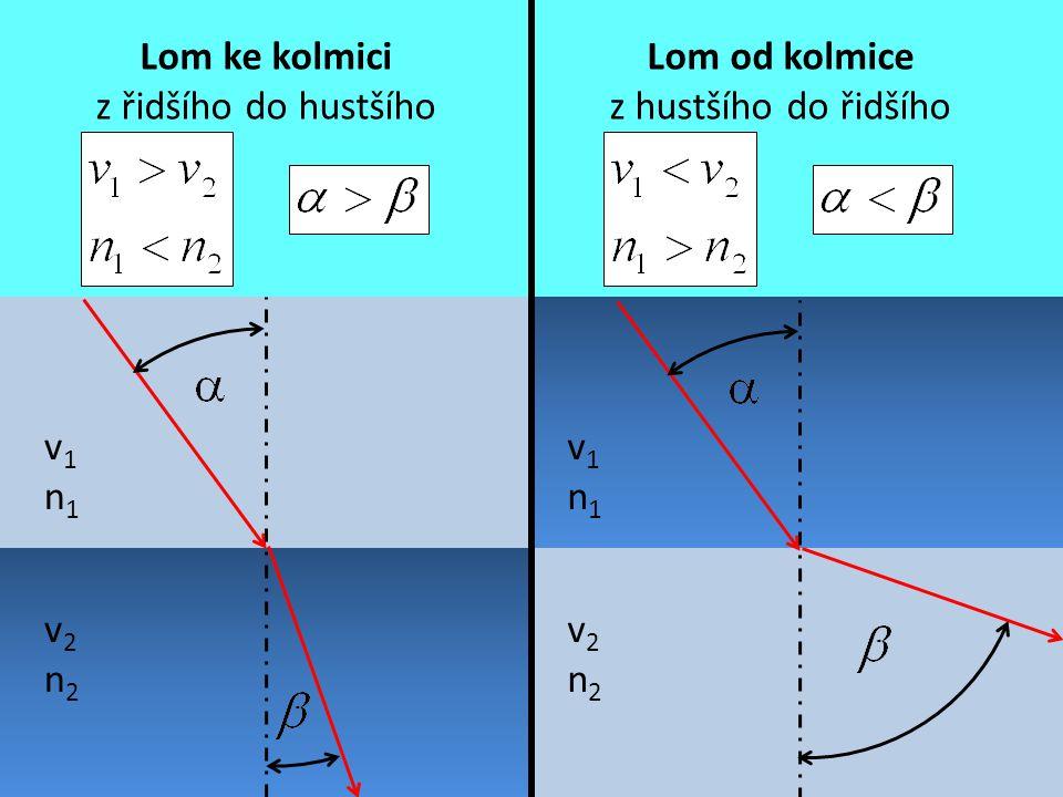 Lom ke kolmici z řidšího do hustšího Lom od kolmice z hustšího do řidšího v1n1v1n1 v2n2v2n2 v1n1v1n1 v2n2v2n2