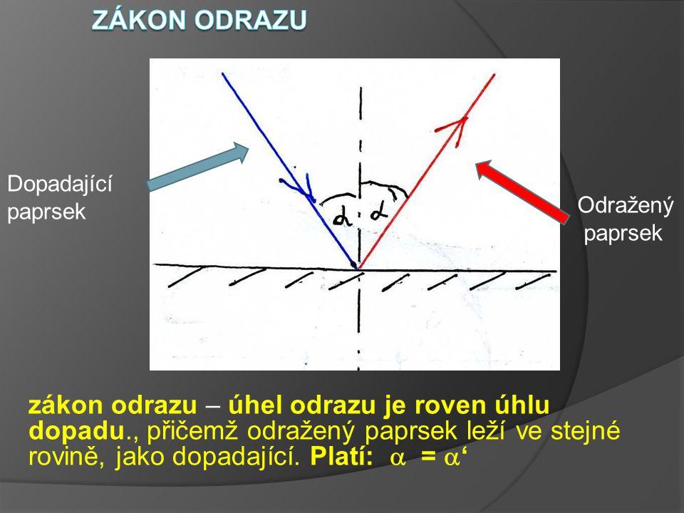 - zákon odrazu – úhel odrazu je roven úhlu dopadu., přičemž odražený paprsek leží ve stejné rovině, jako dopadající.