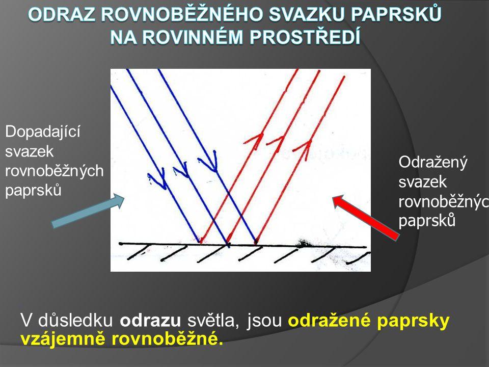 - V důsledku odrazu světla, jsou odražené paprsky vzájemně rovnoběžné.
