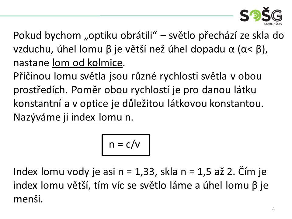 """4 Pokud bychom """"optiku obrátili"""" – světlo přechází ze skla do vzduchu, úhel lomu β je větší než úhel dopadu α (α< β), nastane lom od kolmice. Příčinou"""