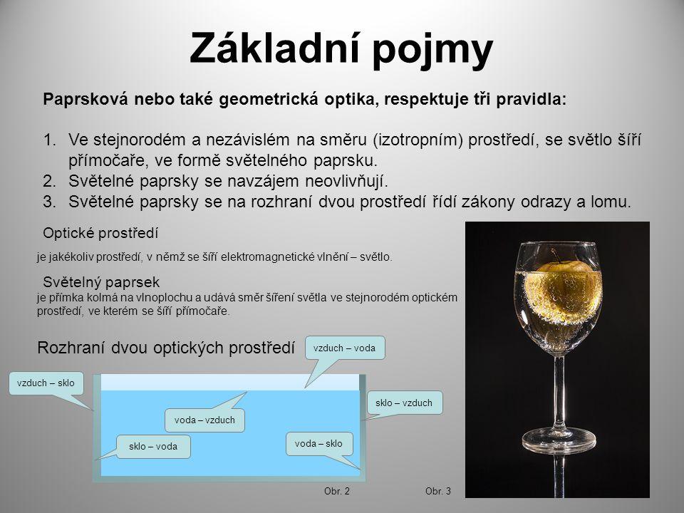 Obr. 3 Základní pojmy Paprsková nebo také geometrická optika, respektuje tři pravidla: 1.Ve stejnorodém a nezávislém na směru (izotropním) prostředí,