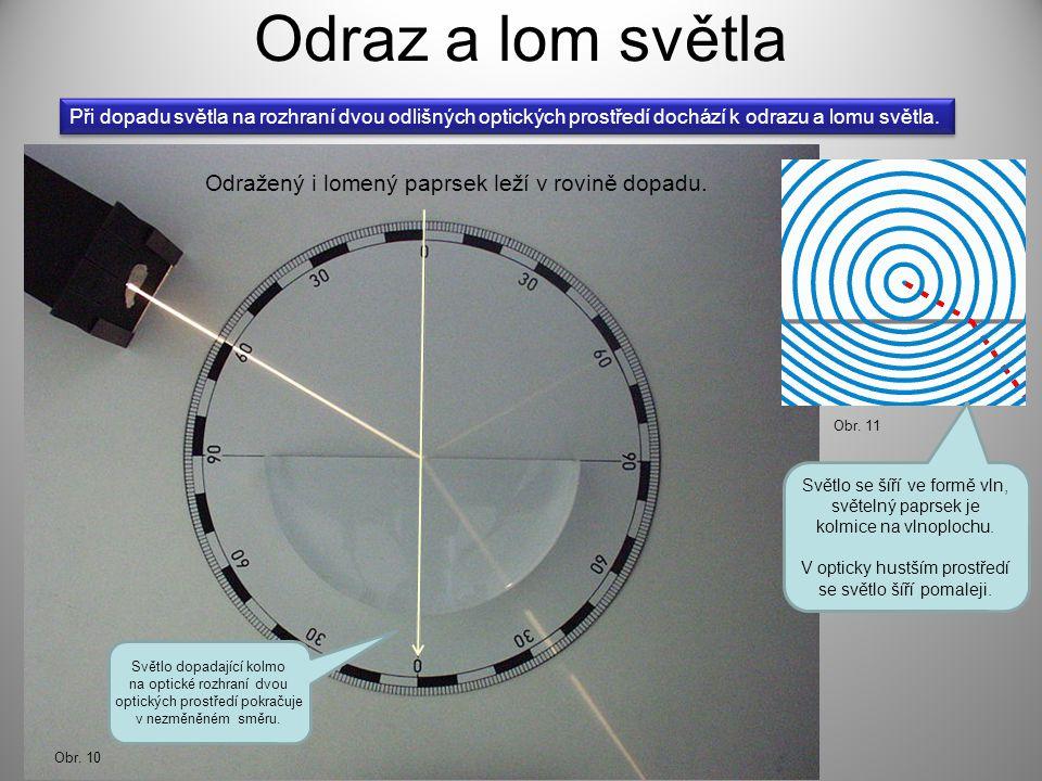 Odraz a lom světla vzduch n v = 1,000 272 voda n o = 1,33 lomený paprsek odražený paprsek původní směr dopadající paprsek vzduch n v voda n o lomený paprsek odražený paprsek původní směr dopadající paprsek Při průchodu z jednoho optického prostředí do jiného dochází ke změn směru paprsku.