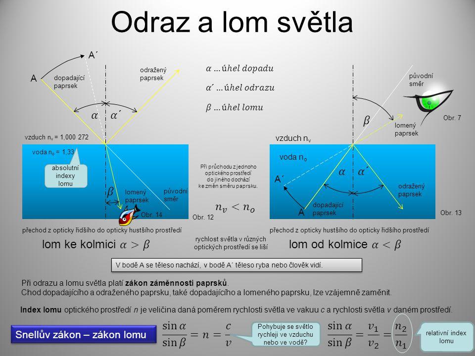 Mezní úhel Je-li α > α m vzniká úplný odraz.Obr.