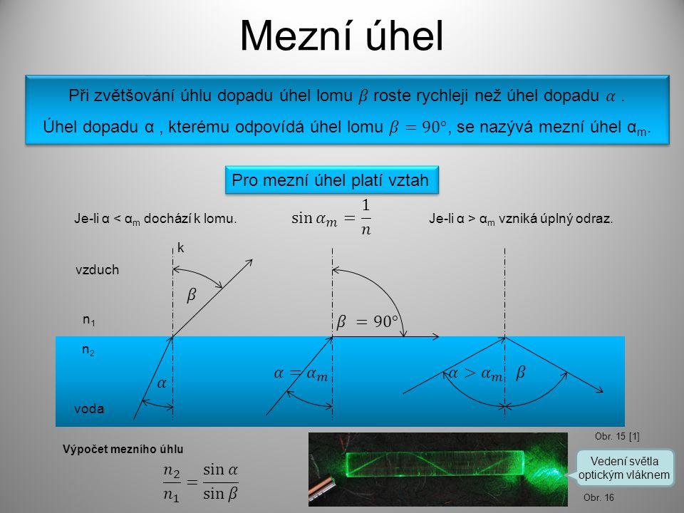 Mezní úhel Je-li α > α m vzniká úplný odraz. Obr. 15 [1] vzduch voda n1n1 n2n2 Pro mezní úhel platí vztah Je-li α < α m dochází k lomu. k Vedení světl