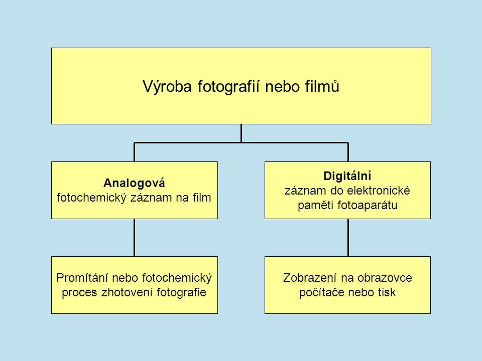 Výroba fotografií nebo filmů Analogová fotochemický záznam na film Digitální záznam do elektronické paměti fotoaparátu Promítání nebo fotochemický proces zhotovení fotografie Zobrazení na obrazovce počítače nebo tisk