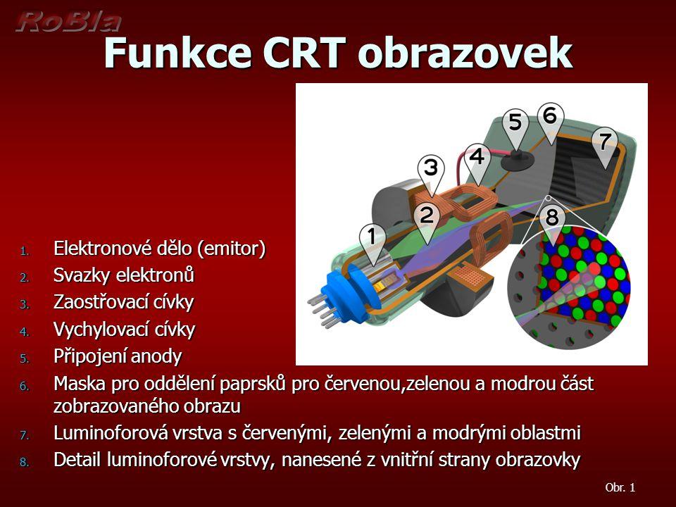Funkce CRT obrazovek 1. Elektronové dělo (emitor) 2. Svazky elektronů 3. Zaostřovací cívky 4. Vychylovací cívky 5. Připojení anody 6. Maska pro odděle