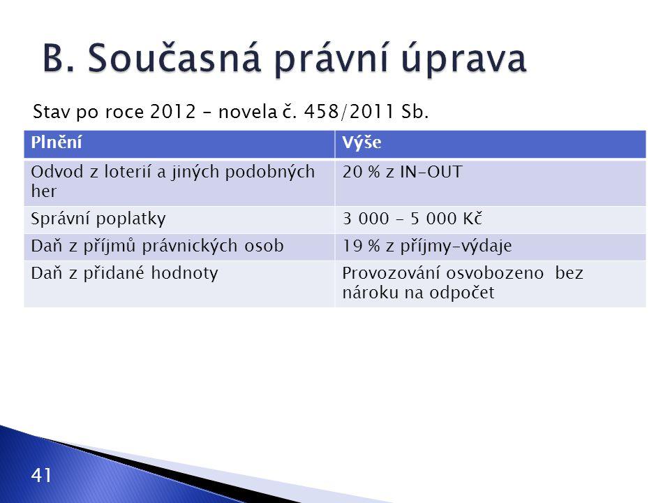 Stav po roce 2012 – novela č. 458/2011 Sb. PlněníVýše Odvod z loterií a jiných podobných her 20 % z IN-OUT Správní poplatky3 000 - 5 000 Kč Daň z příj