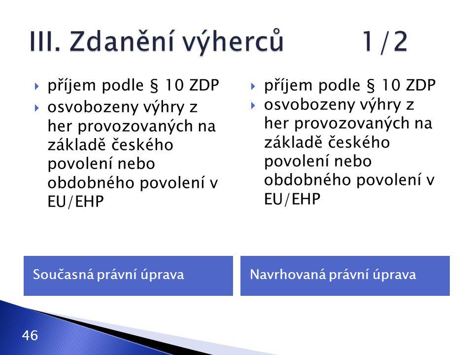 Současná právní úpravaNavrhovaná právní úprava  příjem podle § 10 ZDP  osvobozeny výhry z her provozovaných na základě českého povolení nebo obdobné