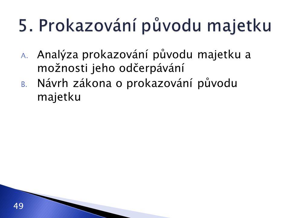 A. Analýza prokazování původu majetku a možnosti jeho odčerpávání B. Návrh zákona o prokazování původu majetku 49