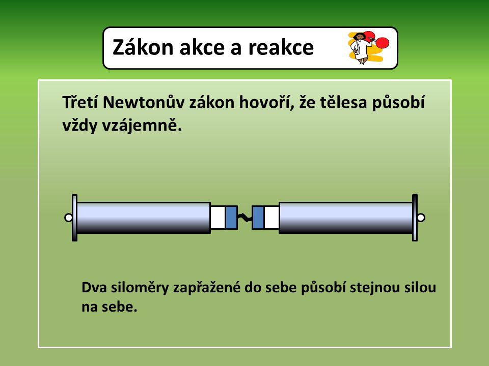 Třetí Newtonův zákon hovoří, že tělesa působí vždy vzájemně.