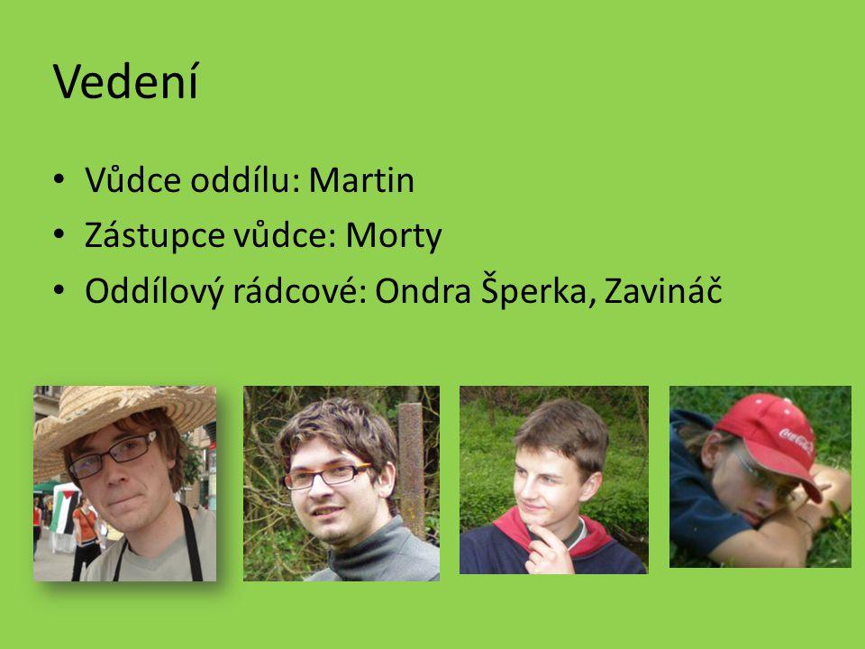 Rádcové Vlci: Červík, Vanilka Medvědi: Božetěch, Ondra Kamzíci: Řízek, Marek