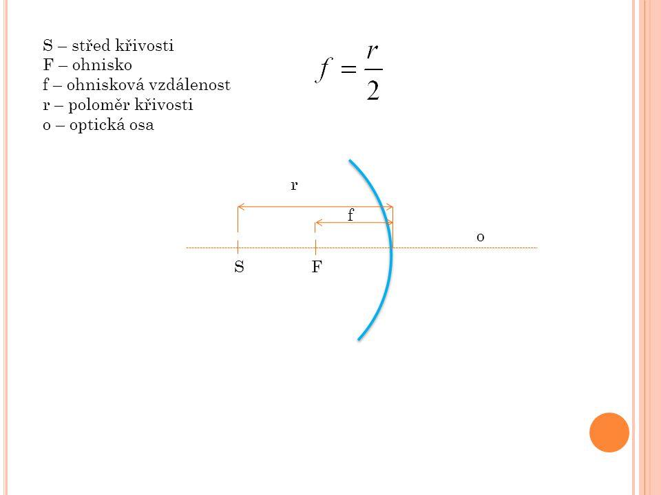 SF r f o S – střed křivosti F – ohnisko f – ohnisková vzdálenost r – poloměr křivosti o – optická osa